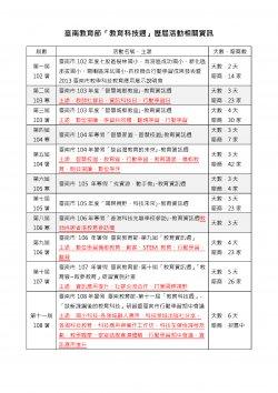 臺南市教育節-第十一屆「教育科技週」簡介